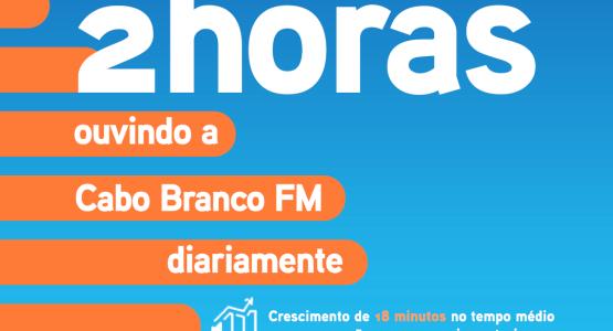 Cabo Branco FM lidera em seu segmento, revela pesquisa do Kantar Ibope Media